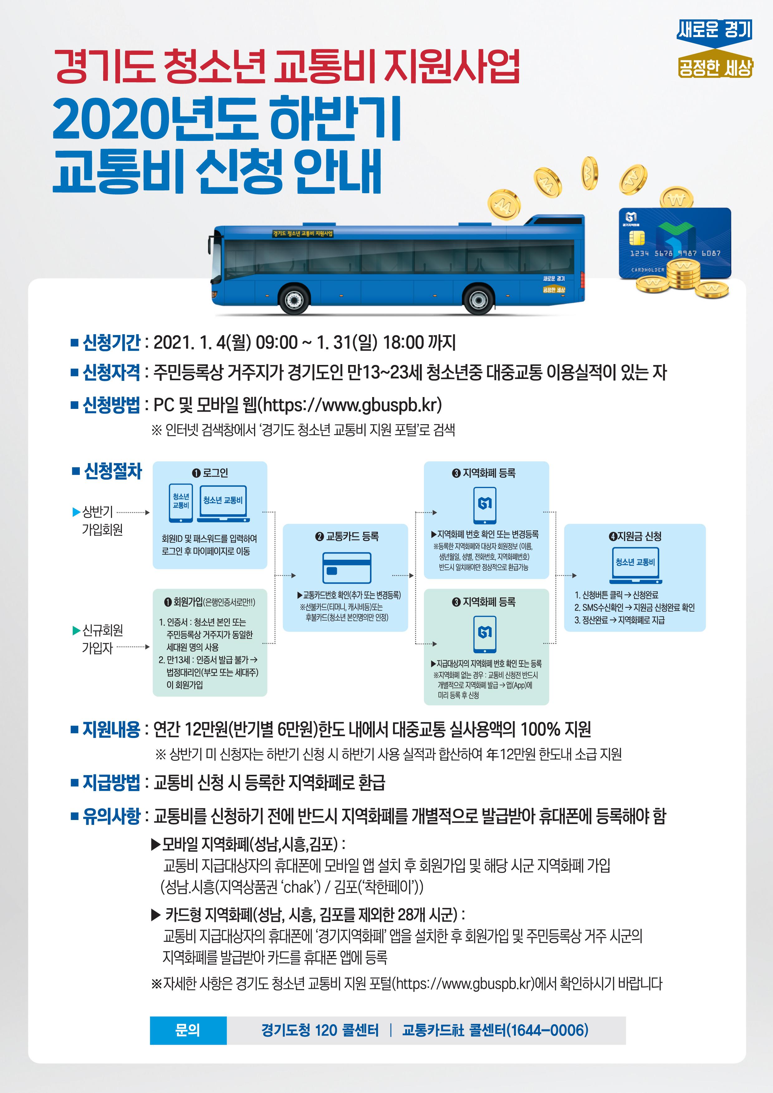 경기도 청소년 교통비 지원사업